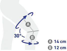 Bauerfeind GenuTrain kelio apimtis (iliustracija)