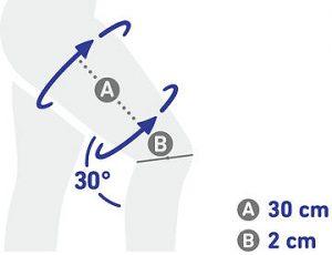 Bauerfeind MyoTrain apimtis (iliustracija)